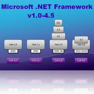 драйвер net framework v 4 0
